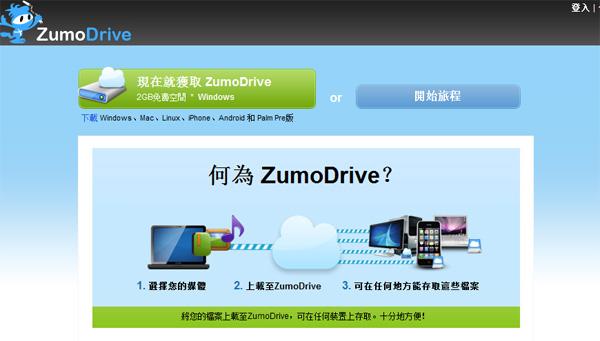 zumodrive,2G免费即时同步云存储空间